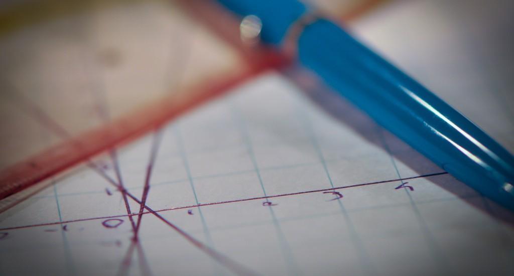 Ableitungen berechnen